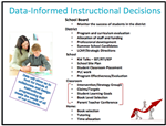 Data-Informed Instructional Decisions