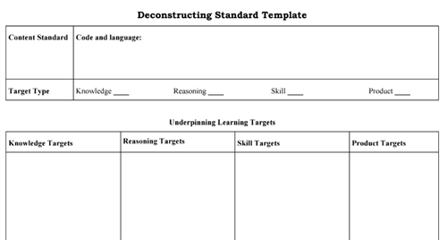 Deconstructing Template